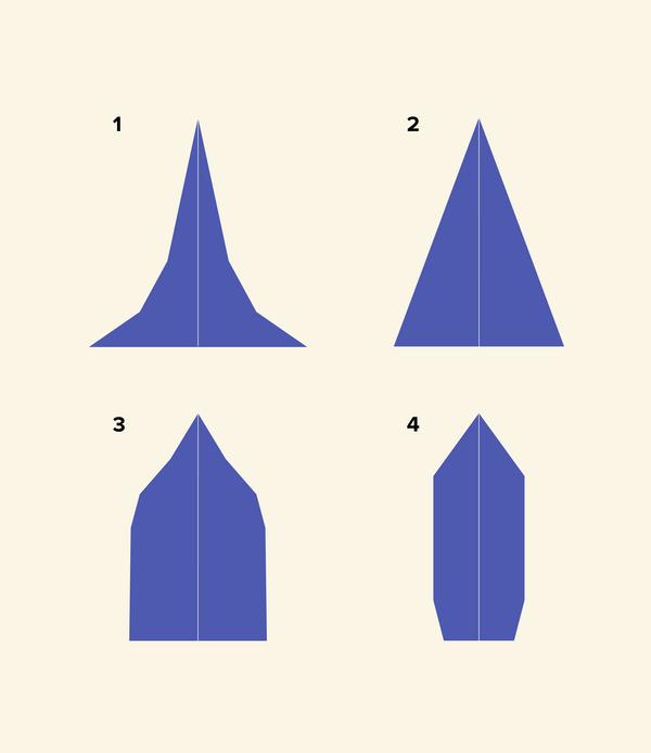 Befolkningspyramide   Clio SLG 01