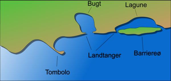 Accreting coast Image6