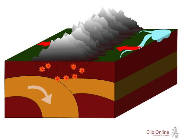 Bjergkaeder  Clio Online  2012