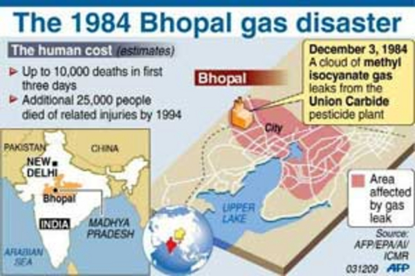 bhopal graphic