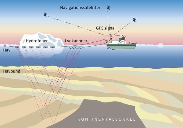 seismiske undersoegelser   Mollers dk   Hans Moeller  2017
