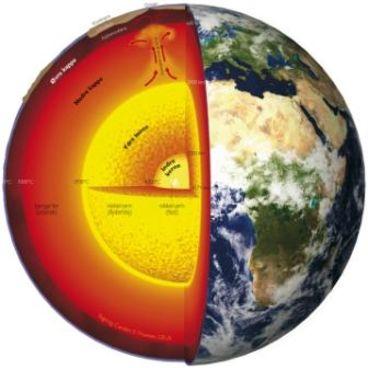 Jordens indre
