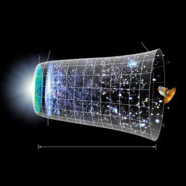 Universet bliver til